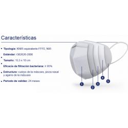 mascarilla KN95 GB2626-2006...